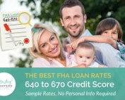 Best FHA Loan Rates with 640 to 670 Credit Score