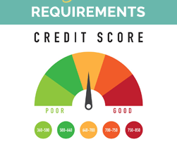 VA Loan Credit Score Requirements