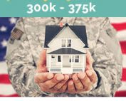What Credit Score Do You Need for a VA Home Loan for $300,000, $325,000, $350,000, and $375,000