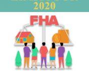 FHA Loan Limits for 2020